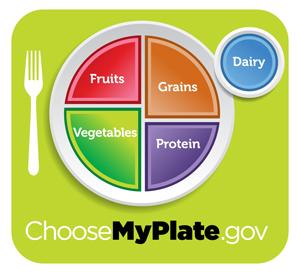 """""""Diet Facts"""""""